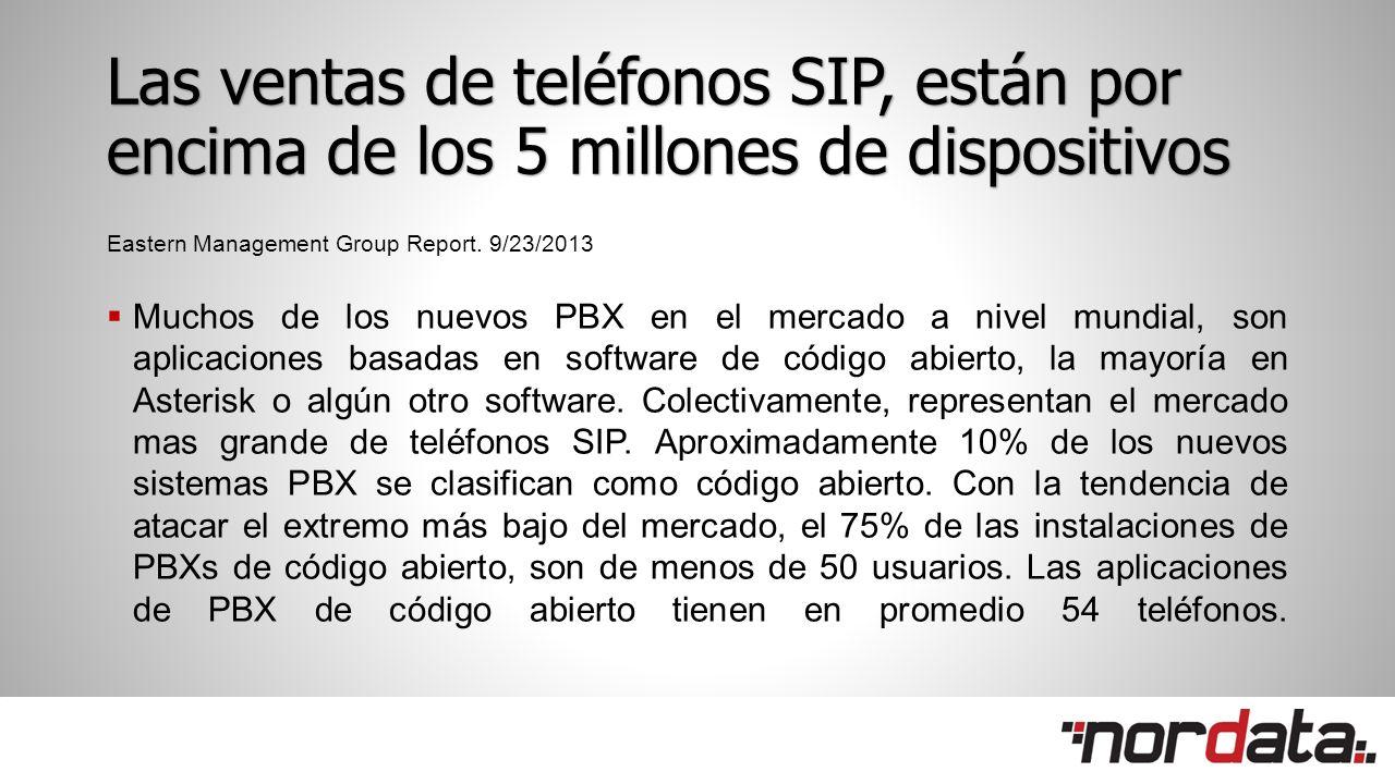 Las ventas de teléfonos SIP, están por encima de los 5 millones de dispositivos Eastern Management Group Report.