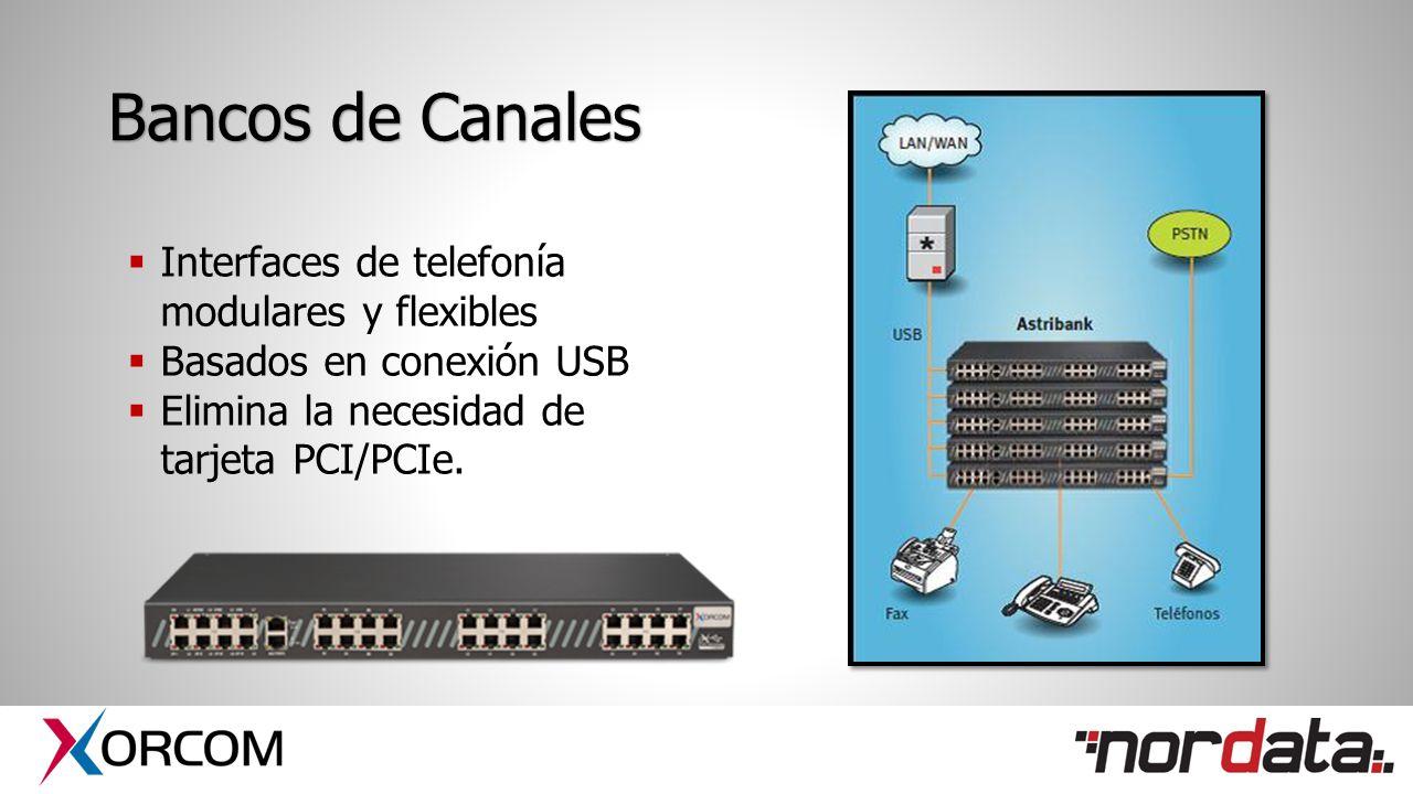 Bancos de Canales  Interfaces de telefonía modulares y flexibles  Basados en conexión USB  Elimina la necesidad de tarjeta PCI/PCIe.
