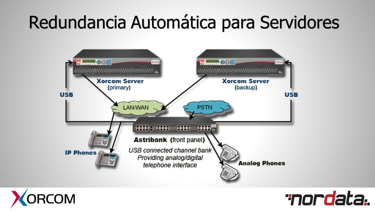 Redundancia Automática para Servidores Video