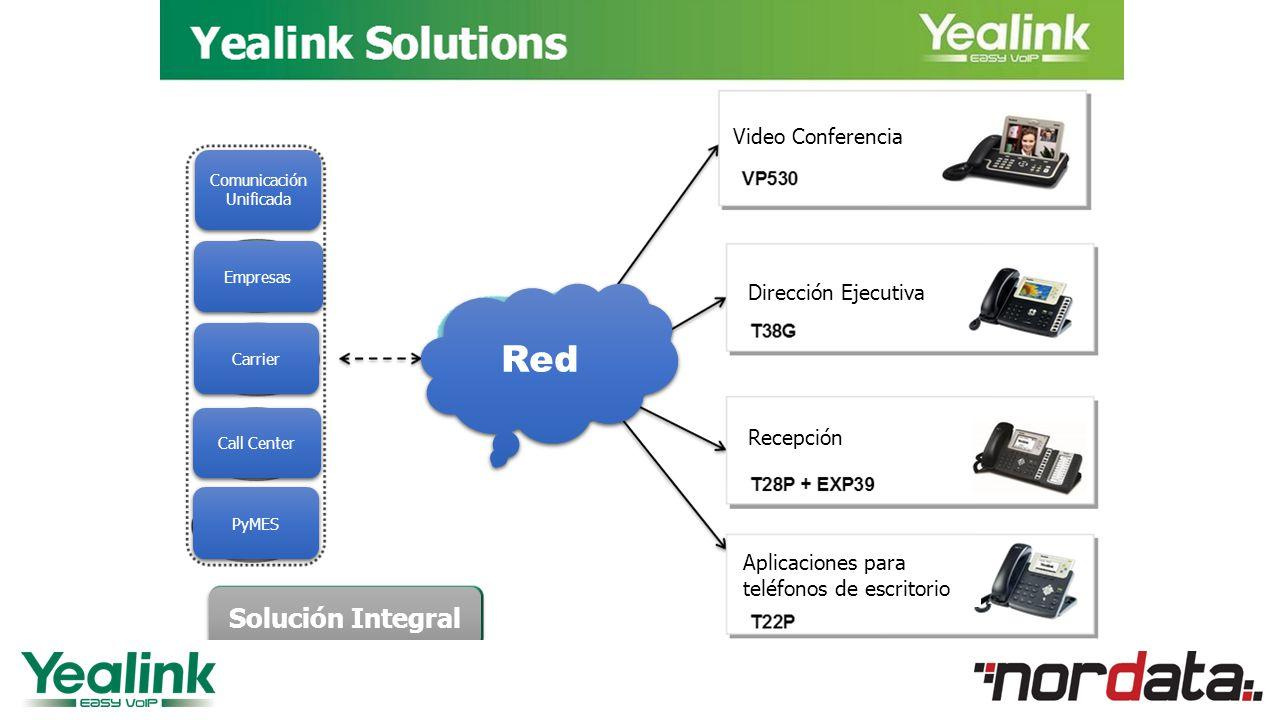 PyMES Empresas Carrier Call Center Comunicación Unificada Video Conferencia Solución Integral Dirección Ejecutiva Recepción Aplicaciones para teléfonos de escritorio Red