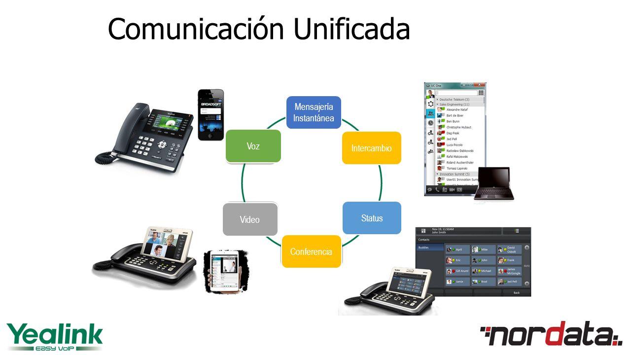 Comunicación Unificada Mensajería Instantánea Voz Video Conferencia Status Intercambio