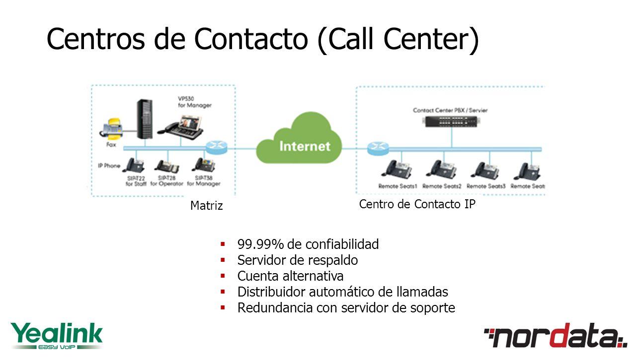 Centros de Contacto (Call Center) Matriz  99.99% de confiabilidad  Servidor de respaldo  Cuenta alternativa  Distribuidor automático de llamadas  Redundancia con servidor de soporte Centro de Contacto IP