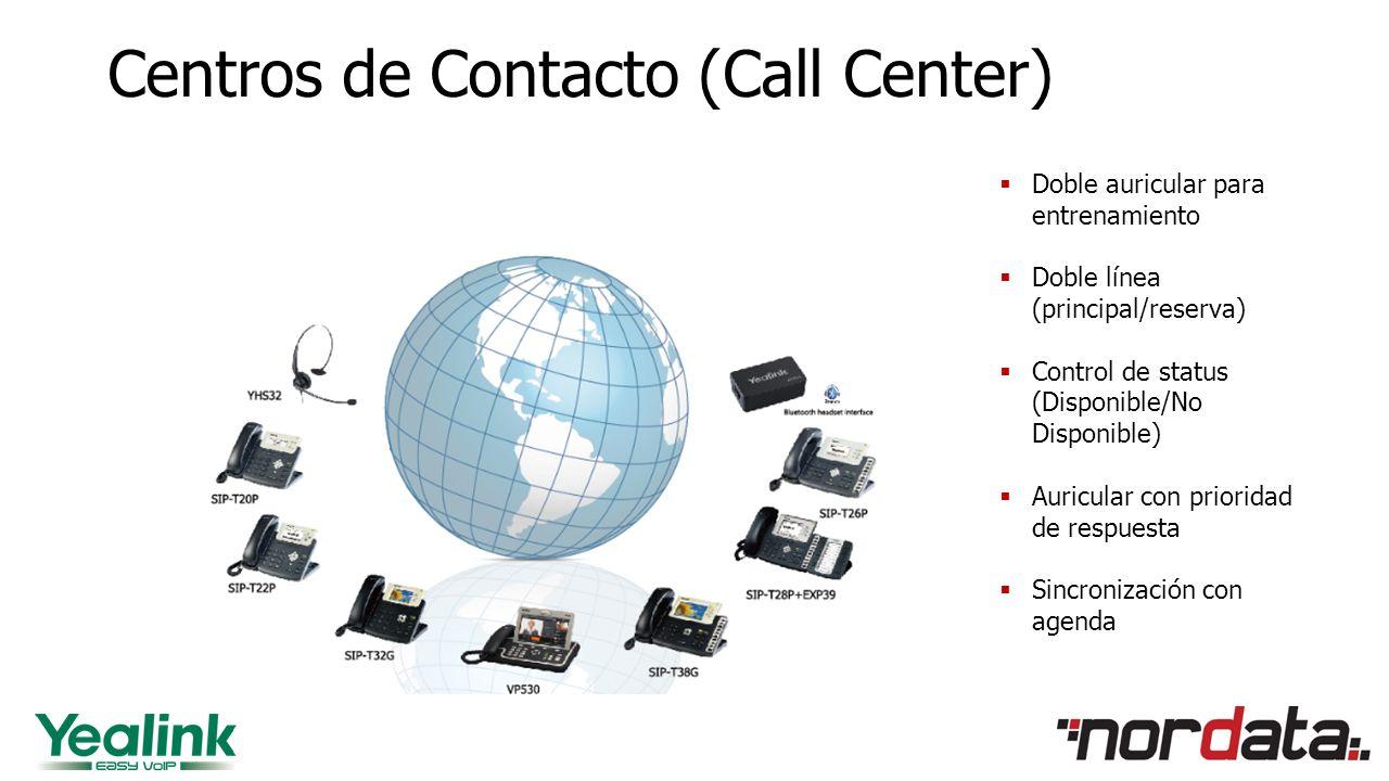 Centros de Contacto (Call Center)  Doble auricular para entrenamiento  Doble línea (principal/reserva)  Control de status (Disponible/No Disponible)  Auricular con prioridad de respuesta  Sincronización con agenda