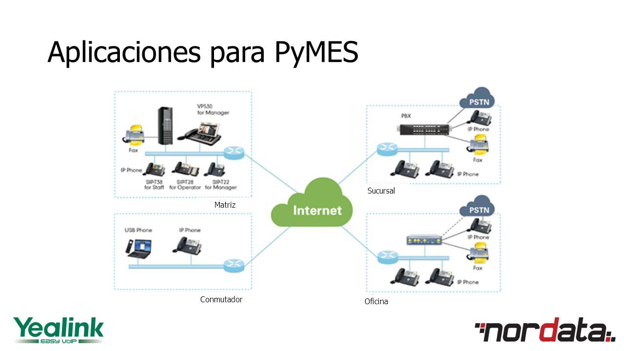 Aplicaciones para PyMES Matriz Sucursal Oficina Conmutador