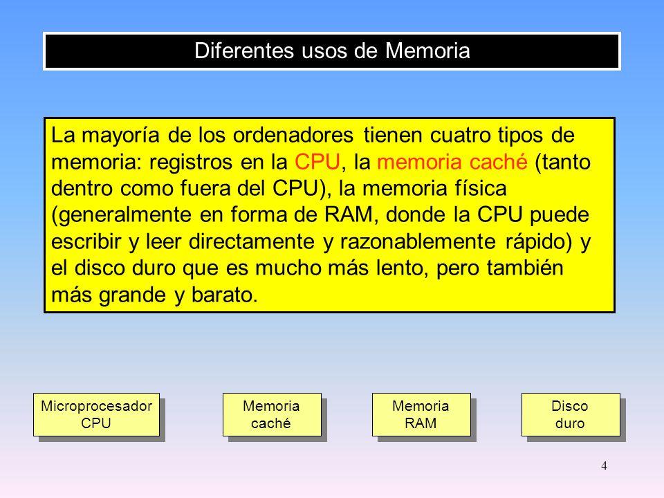 3 ¿Qué es la memoria.