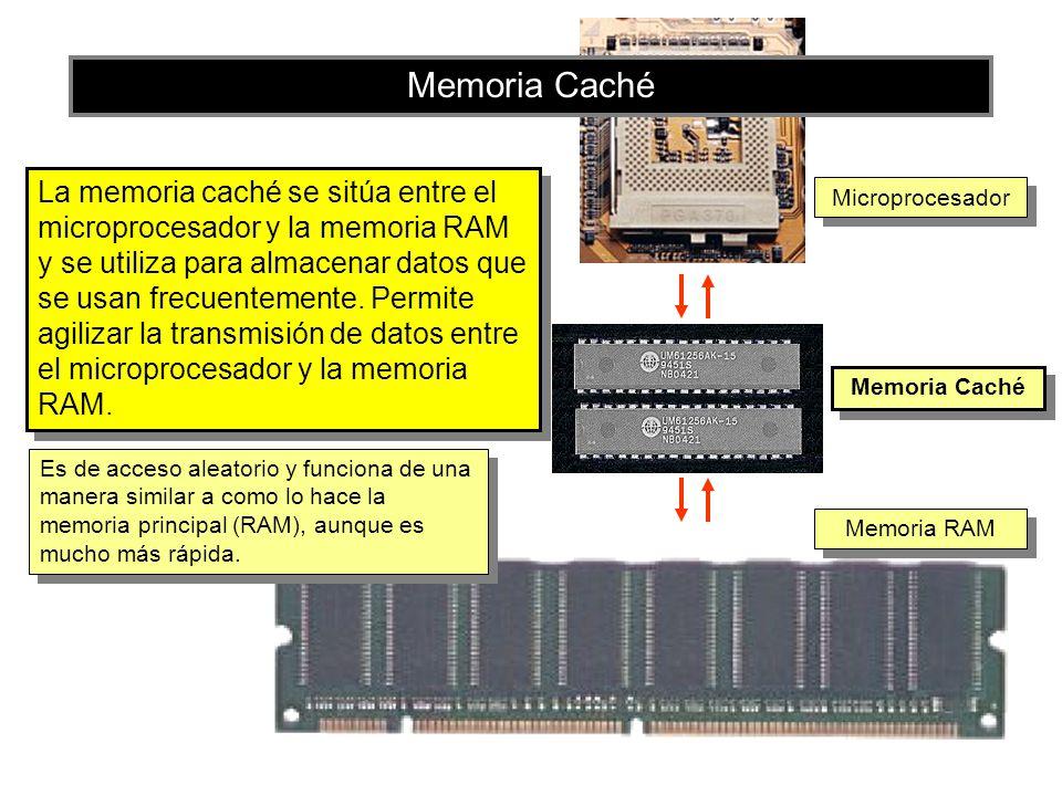 5 Microprocesador Se llama CPU (Central Processing Unit) a la unidad donde se ejecutan las instrucciones de los programas y se controla el funcionamiento de los distintos componentes del ordenador.