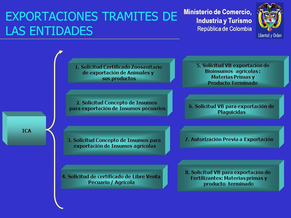 Ministerio de Comercio, Industria y Turismo República de Colombia EXPORTACIONES TRAMITES DE LAS ENTIDADES ICA 1.