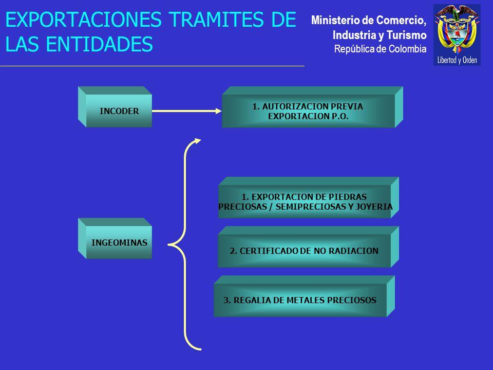 Ministerio de Comercio, Industria y Turismo República de Colombia INCODER 1.