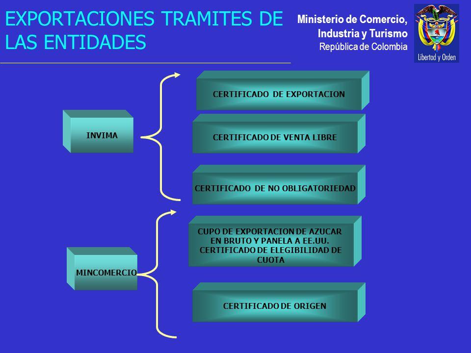 Ministerio de Comercio, Industria y Turismo República de Colombia MINCOMERCIO INVIMA CUPO DE EXPORTACION DE AZUCAR EN BRUTO Y PANELA A EE.UU.
