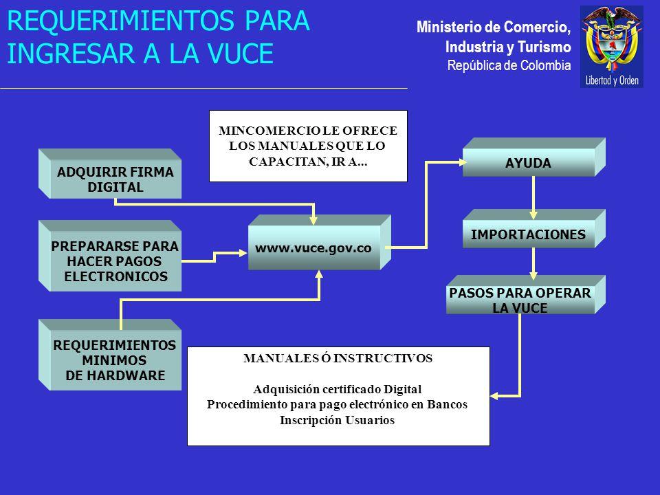 Ministerio de Comercio, Industria y Turismo República de Colombia REQUERIMIENTOS PARA INGRESAR A LA VUCE www.vuce.gov.co ADQUIRIR FIRMA DIGITAL PREPARARSE PARA HACER PAGOS ELECTRONICOS IMPORTACIONES PASOS PARA OPERAR LA VUCE REQUERIMIENTOS MINIMOS DE HARDWARE AYUDA MANUALES Ó INSTRUCTIVOS Adquisición certificado Digital Procedimiento para pago electrónico en Bancos Inscripción Usuarios MINCOMERCIO LE OFRECE LOS MANUALES QUE LO CAPACITAN, IR A...
