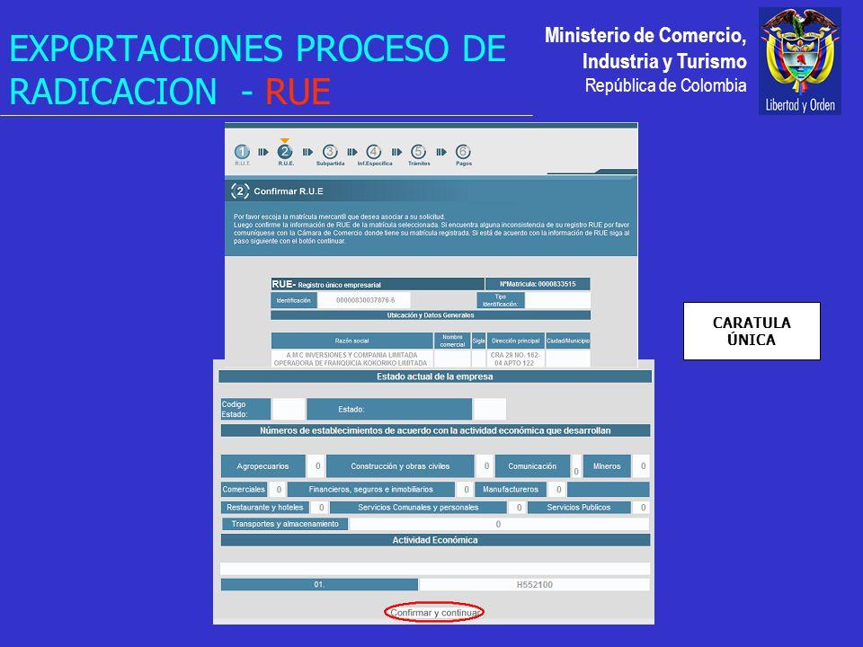 Ministerio de Comercio, Industria y Turismo República de Colombia EXPORTACIONES PROCESO DE RADICACION - RUE CARATULA ÚNICA