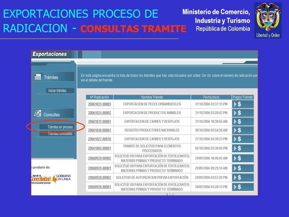 Ministerio de Comercio, Industria y Turismo República de Colombia EXPORTACIONES PROCESO DE RADICACION - CONSULTAS TRAMITE