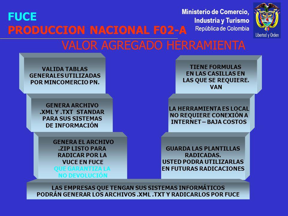 Ministerio de Comercio, Industria y Turismo República de Colombia FUCE PRODUCCION NACIONAL F02-A VALOR AGREGADO HERRAMIENTA VALIDA TABLAS GENERALES UTILIZADAS POR MINCOMERCIO PN.