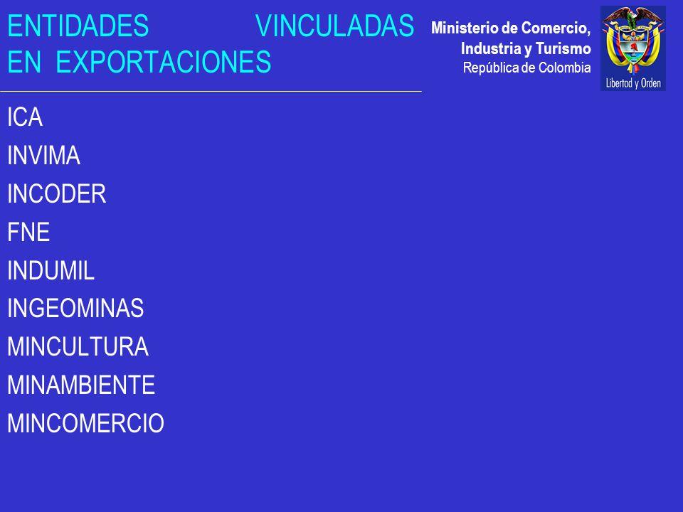 Ministerio de Comercio, Industria y Turismo República de Colombia ENTIDADES VINCULADAS EN EXPORTACIONES ICA INVIMA INCODER FNE INDUMIL INGEOMINAS MINCULTURA MINAMBIENTE MINCOMERCIO