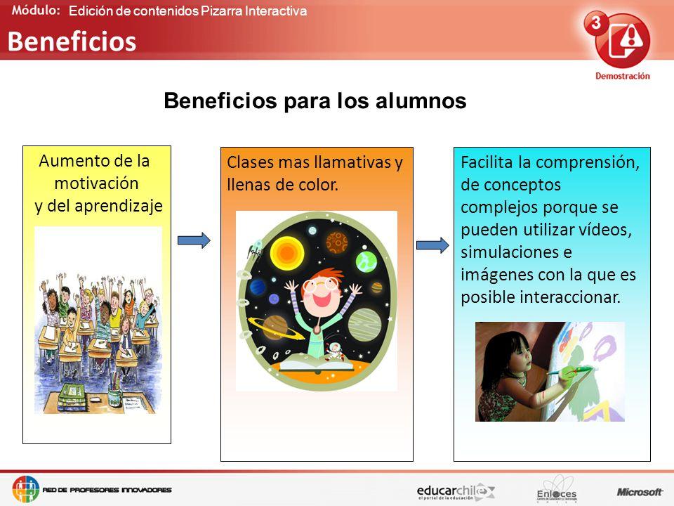 Edición de contenidos Pizarra Interactiva Aumento de la motivación y del aprendizaje Beneficios para los alumnos Clases mas llamativas y llenas de color.