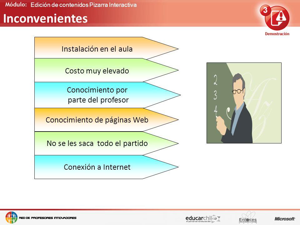 Edición de contenidos Pizarra Interactiva Inconvenientes Instalación en el aula Conexión a Internet Conocimiento por parte del profesor Costo muy elevado No se les saca todo el partido Conocimiento de páginas Web