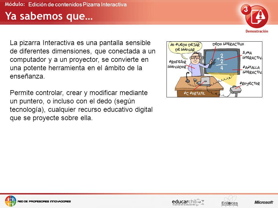 Edición de contenidos Pizarra Interactiva Ya sabemos que… La pizarra Interactiva es una pantalla sensible de diferentes dimensiones, que conectada a un computador y a un proyector, se convierte en una potente herramienta en el ámbito de la enseñanza.