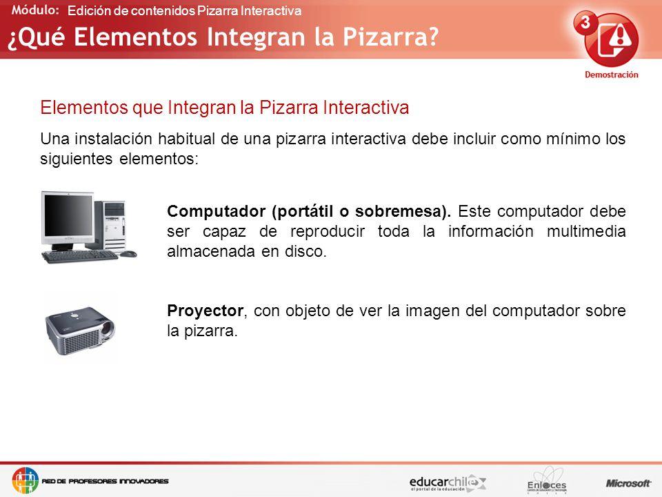 Edición de contenidos Pizarra Interactiva ¿Qué Elementos Integran la Pizarra.