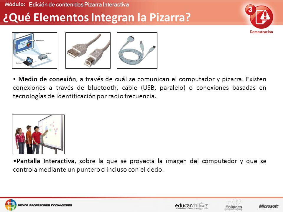 Edición de contenidos Pizarra Interactiva Medio de conexión, a través de cuál se comunican el computador y pizarra.
