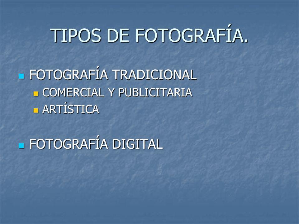 TIPOS DE FOTOGRAFÍA.