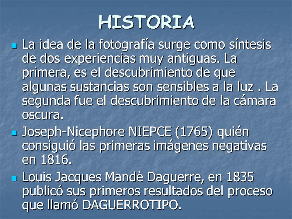 HISTORIA La idea de la fotografía surge como síntesis de dos experiencias muy antiguas.