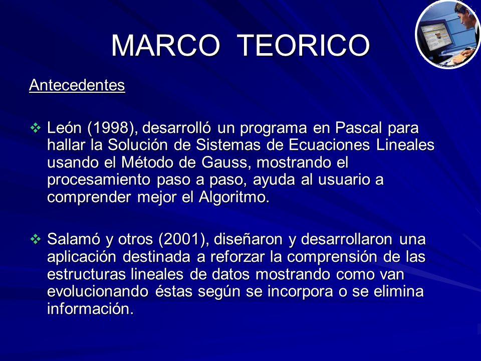 MARCO TEORICO Antecedentes  León (1998), desarrolló un programa en Pascal para hallar la Solución de Sistemas de Ecuaciones Lineales usando el Método de Gauss, mostrando el procesamiento paso a paso, ayuda al usuario a comprender mejor el Algoritmo.