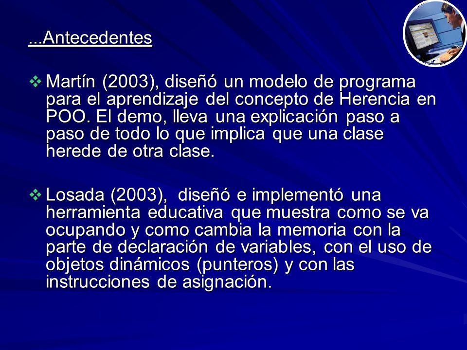 ...Antecedentes  Martín (2003), diseñó un modelo de programa para el aprendizaje del concepto de Herencia en POO.