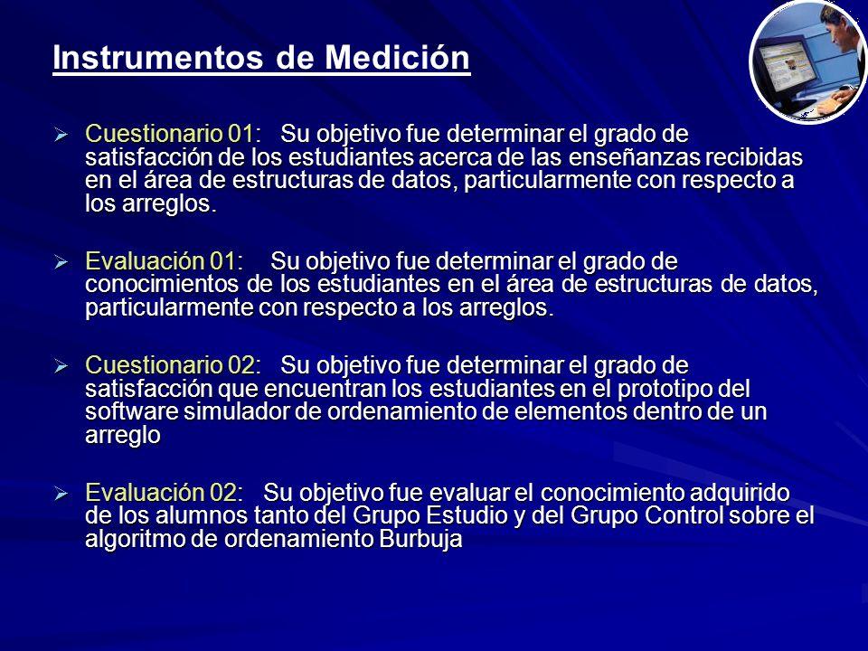 Instrumentos de Medición  Cuestionario 01: Su objetivo fue determinar el grado de satisfacción de los estudiantes acerca de las enseñanzas recibidas en el área de estructuras de datos, particularmente con respecto a los arreglos.