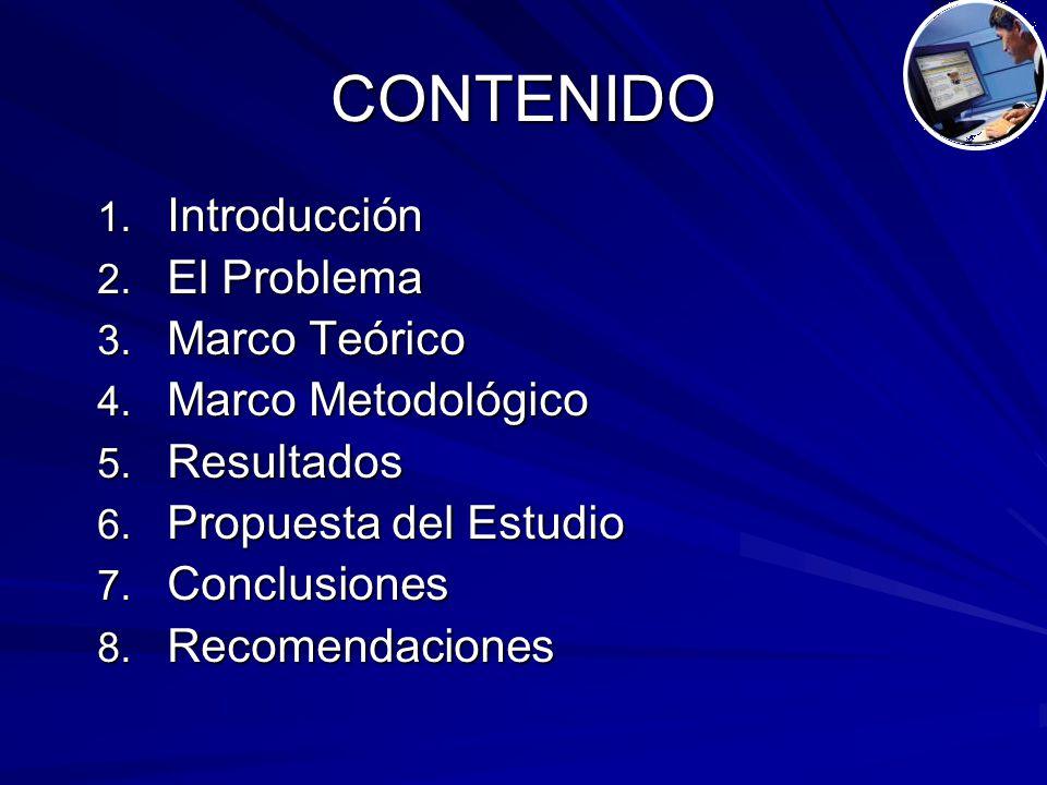 CONTENIDO 1. Introducción 2. El Problema 3. Marco Teórico 4.