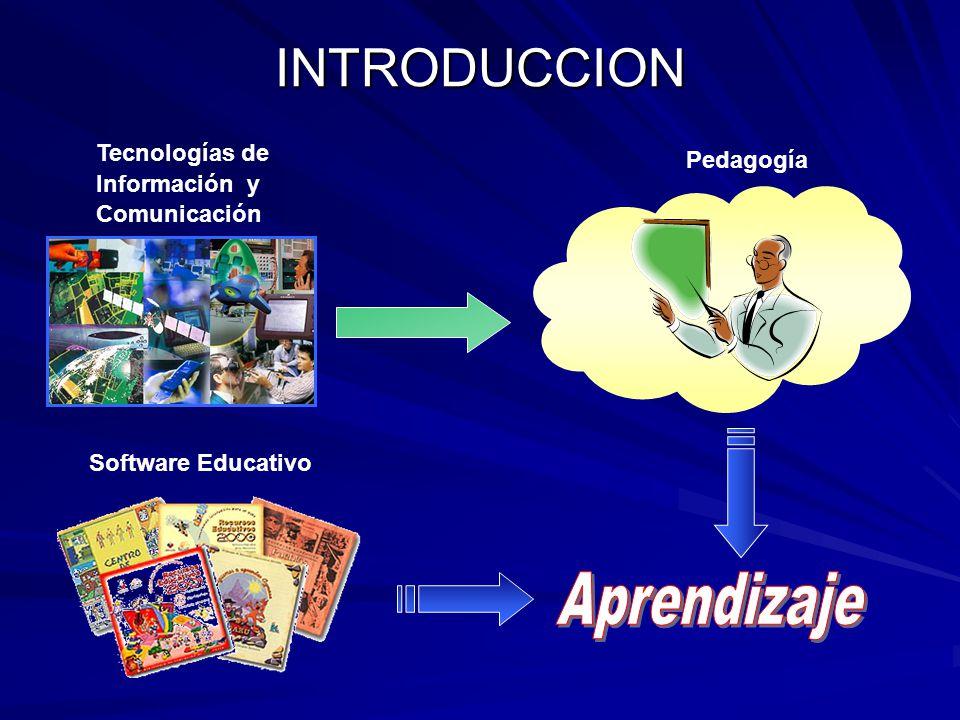 INTRODUCCION Tecnologías de Información y Comunicación Pedagogía Software Educativo