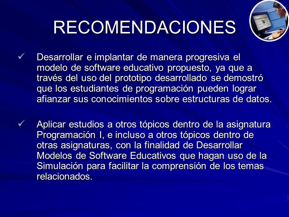 RECOMENDACIONES Desarrollar e implantar de manera progresiva el modelo de software educativo propuesto, ya que a través del uso del prototipo desarrollado se demostró que los estudiantes de programación pueden lograr afianzar sus conocimientos sobre estructuras de datos.