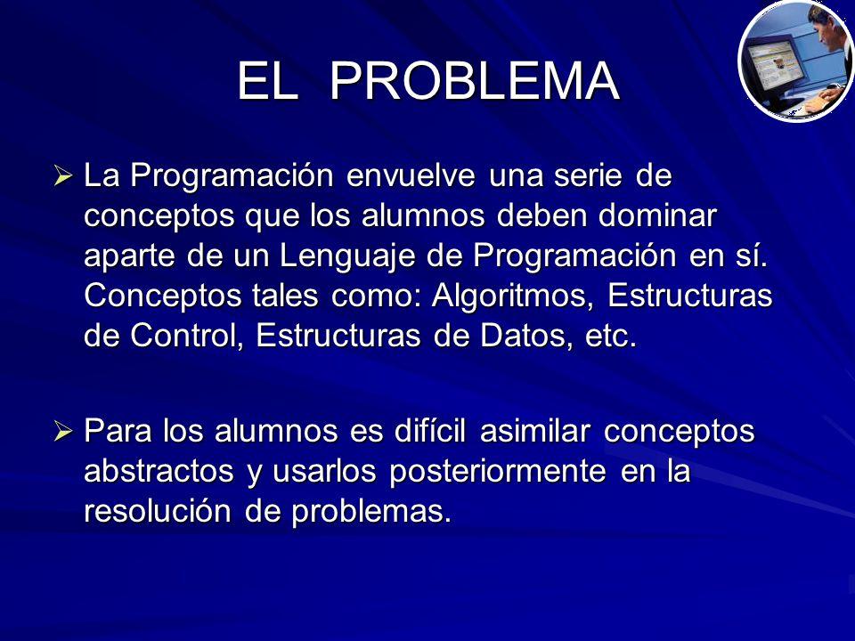 EL PROBLEMA  La Programación envuelve una serie de conceptos que los alumnos deben dominar aparte de un Lenguaje de Programación en sí.