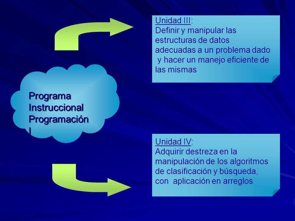 Programa Instruccional Programación I Unidad III: Definir y manipular las estructuras de datos adecuadas a un problema dado y hacer un manejo eficiente de las mismas Unidad IV: Adquirir destreza en la manipulación de los algoritmos de clasificación y búsqueda, con aplicación en arreglos