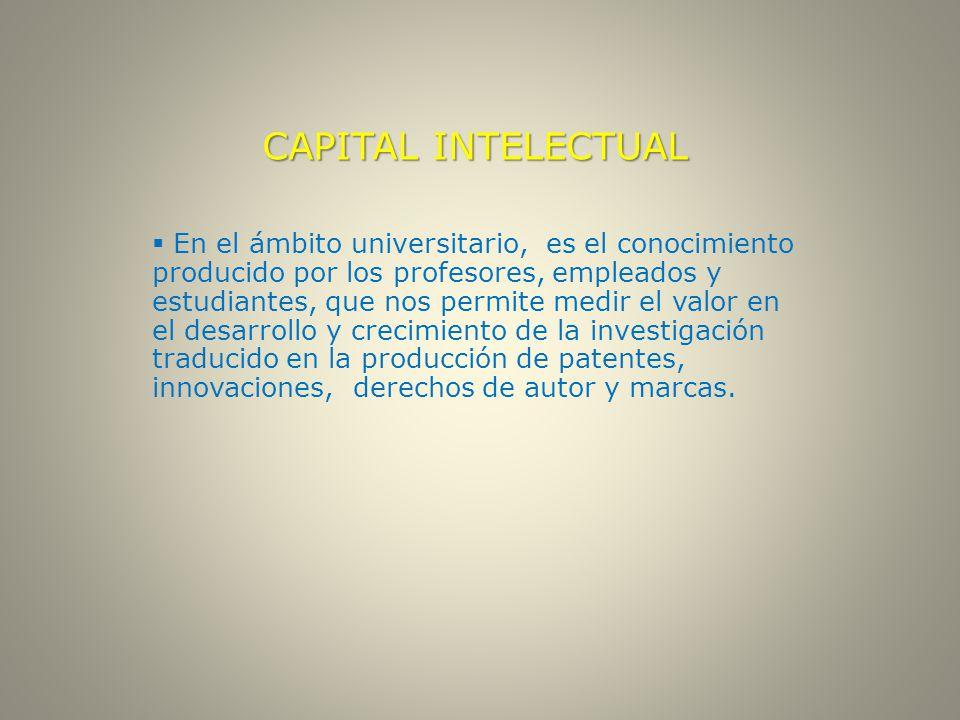 CAPITAL INTELECTUAL  En el ámbito universitario, es el conocimiento producido por los profesores, empleados y estudiantes, que nos permite medir el valor en el desarrollo y crecimiento de la investigación traducido en la producción de patentes, innovaciones, derechos de autor y marcas.