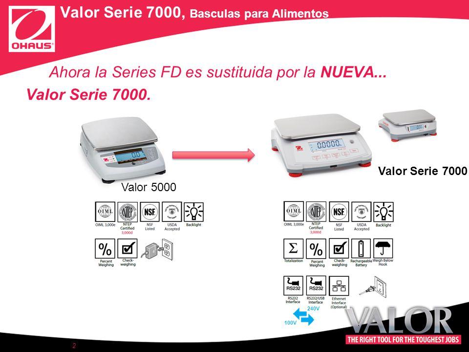 Ahora la Series FD es sustituida por la NUEVA... Valor Serie 7000.