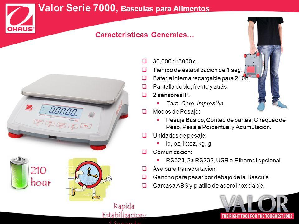 Caracteristicas Generales… Valor Serie 7000, Basculas para Alimentos  30,000 d :3000 e.