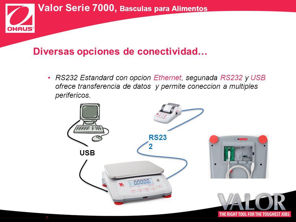 Diversas opciones de conectividad… RS232 Estandard con opcion Ethernet, segunada RS232 y USB ofrece transferencia de datos y permite coneccion a multiples perifericos.