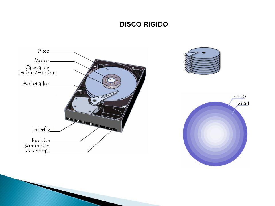 DISCO RIGIDO