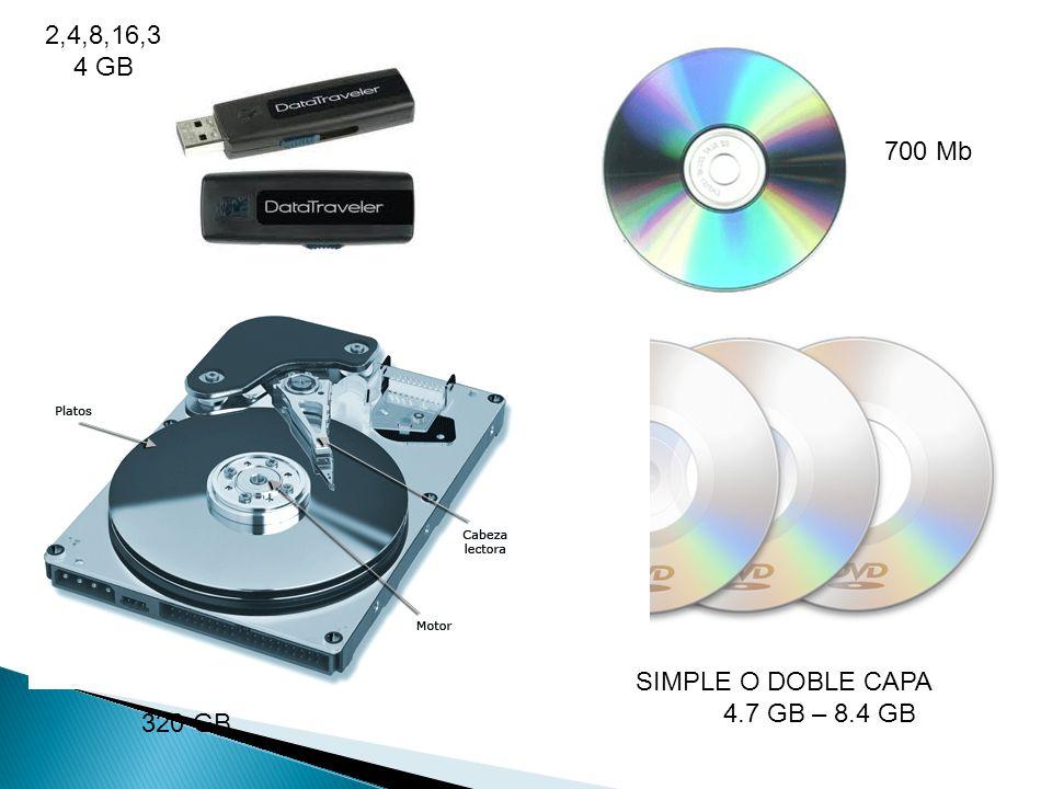 700 Mb SIMPLE O DOBLE CAPA 4.7 GB – 8.4 GB 2,4,8,16,3 4 GB 320 GB