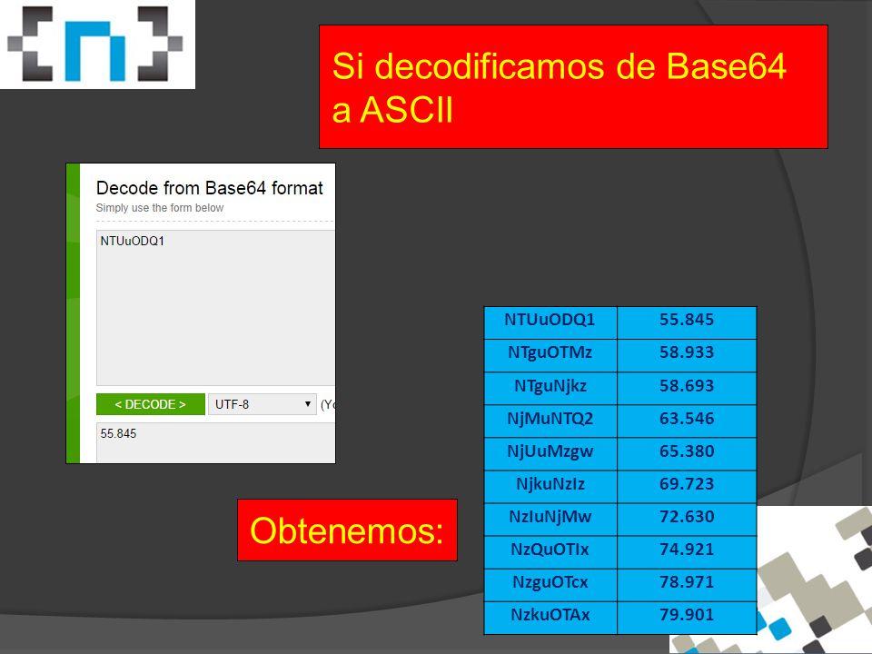 Si decodificamos de Base64 a ASCII Obtenemos: NTUuODQ155.845 NTguOTMz58.933 NTguNjkz58.693 NjMuNTQ263.546 NjUuMzgw65.380 NjkuNzIz69.723 NzIuNjMw72.630 NzQuOTIx74.921 NzguOTcx78.971 NzkuOTAx79.901