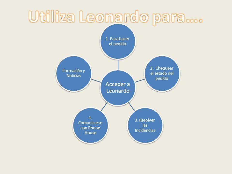 Acceder a Leonardo 1. Para hacer el pedido 2. Chequear el estado del pedido 3.