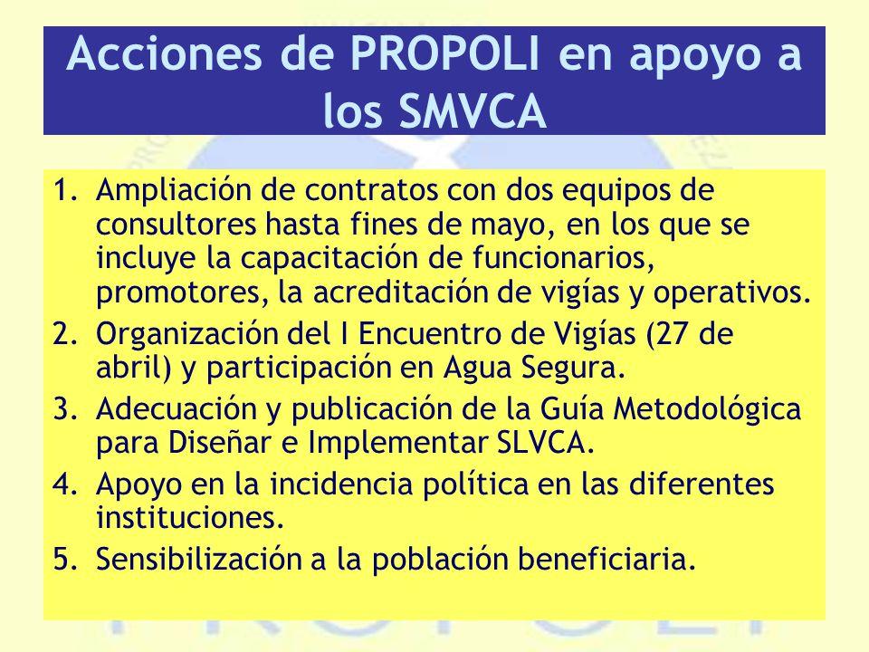 Acciones de PROPOLI en apoyo a los SMVCA 1.Ampliación de contratos con dos equipos de consultores hasta fines de mayo, en los que se incluye la capacitación de funcionarios, promotores, la acreditación de vigías y operativos.