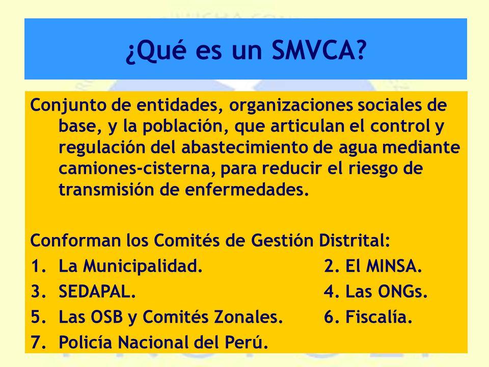 ¿Qué es un SMVCA.
