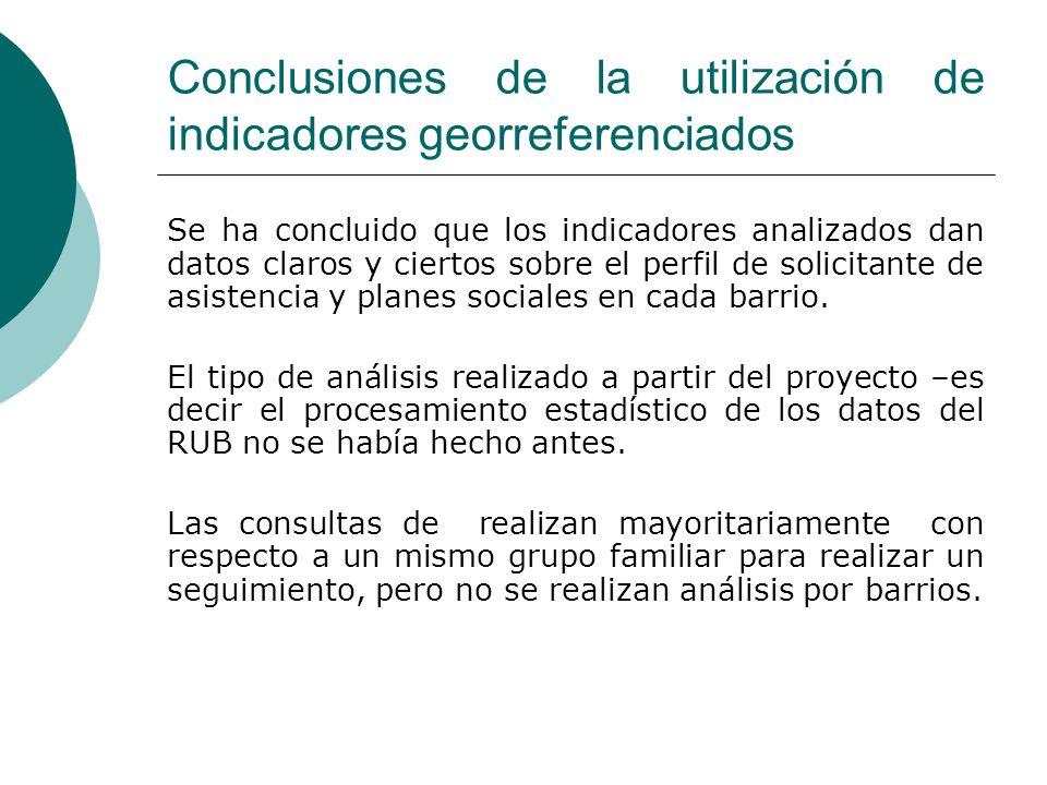 Conclusiones de la utilización de indicadores georreferenciados Se ha concluido que los indicadores analizados dan datos claros y ciertos sobre el perfil de solicitante de asistencia y planes sociales en cada barrio.