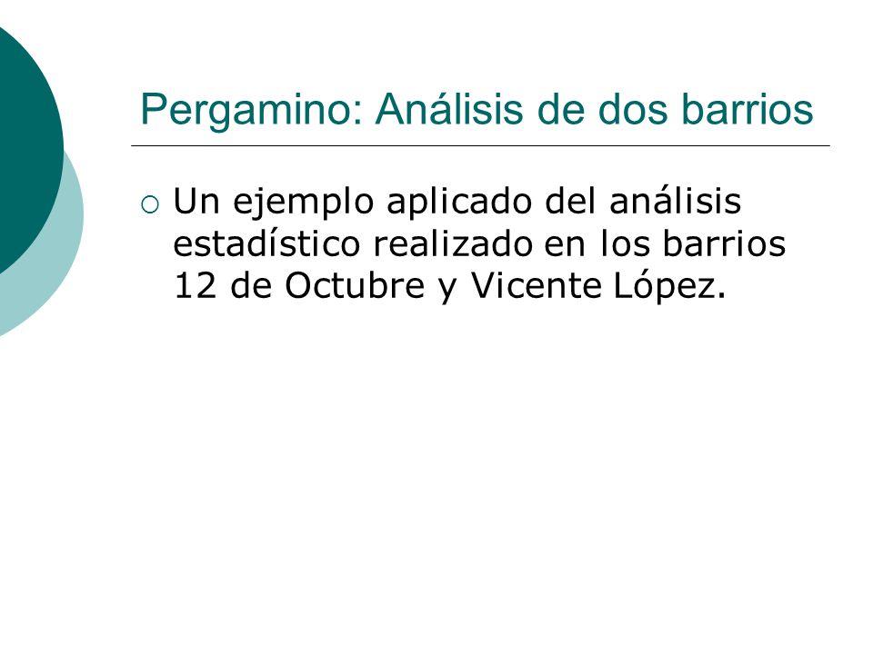 Pergamino: Análisis de dos barrios  Un ejemplo aplicado del análisis estadístico realizado en los barrios 12 de Octubre y Vicente López.