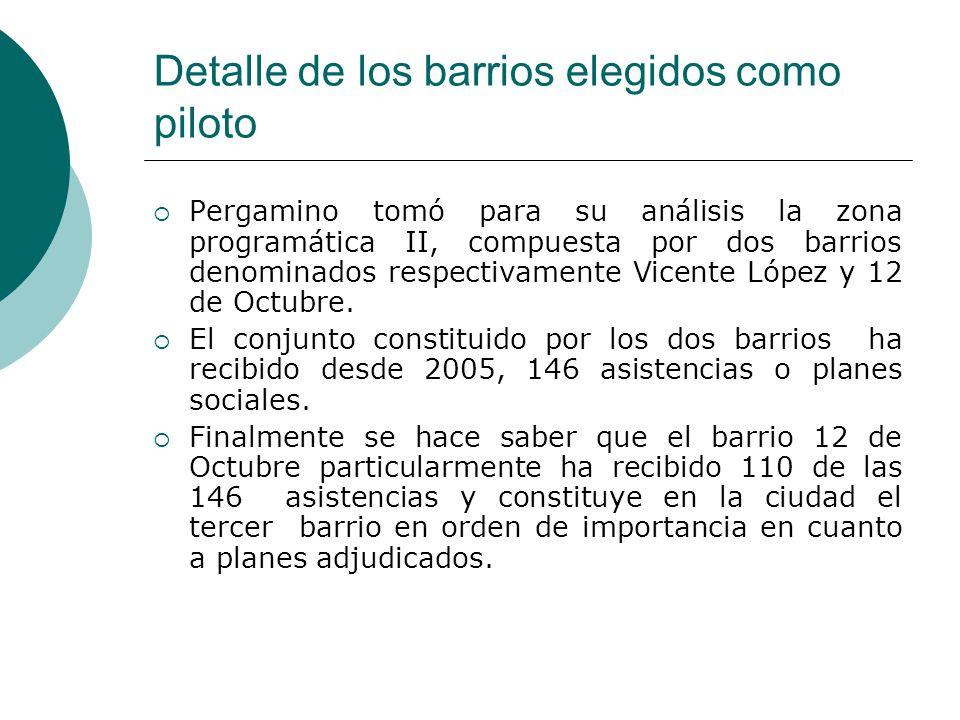 Detalle de los barrios elegidos como piloto  Pergamino tomó para su análisis la zona programática II, compuesta por dos barrios denominados respectivamente Vicente López y 12 de Octubre.