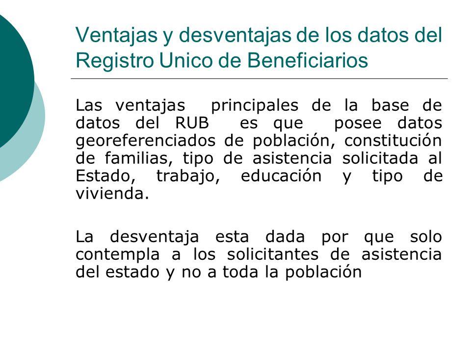 Ventajas y desventajas de los datos del Registro Unico de Beneficiarios Las ventajas principales de la base de datos del RUB es que posee datos georeferenciados de población, constitución de familias, tipo de asistencia solicitada al Estado, trabajo, educación y tipo de vivienda.