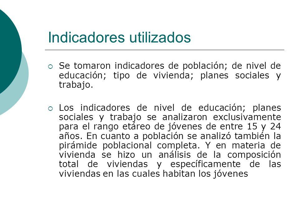 Indicadores utilizados  Se tomaron indicadores de población; de nivel de educación; tipo de vivienda; planes sociales y trabajo.