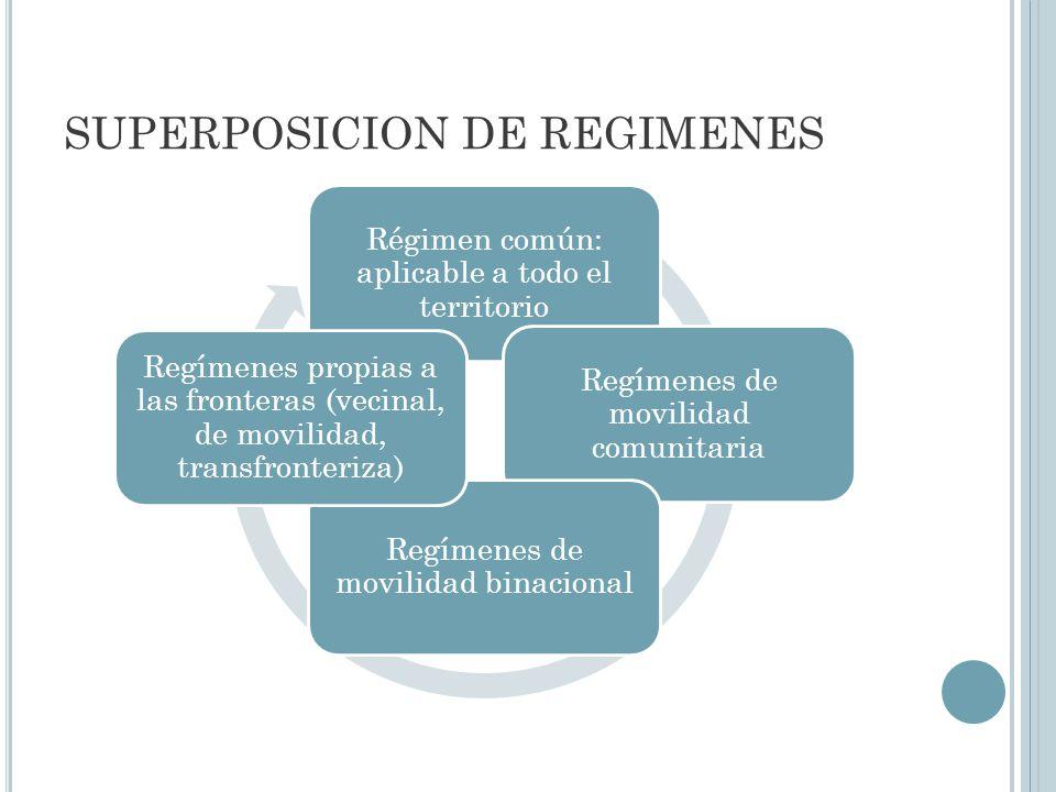 SUPERPOSICION DE REGIMENES Régimen común: aplicable a todo el territorio Regímenes de movilidad comunitaria Regímenes de movilidad binacional Regímenes propias a las fronteras (vecinal, de movilidad, transfronteriza)