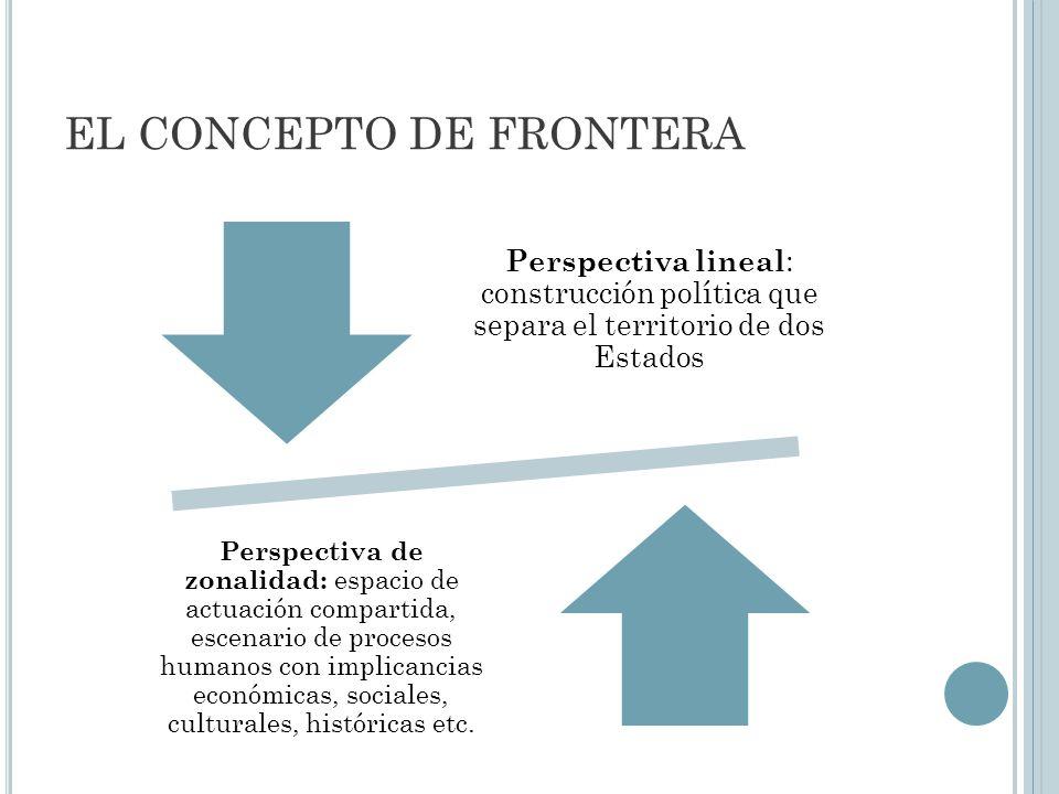 EL CONCEPTO DE FRONTERA Perspectiva lineal : construcción política que separa el territorio de dos Estados Perspectiva de zonalidad: espacio de actuación compartida, escenario de procesos humanos con implicancias económicas, sociales, culturales, históricas etc.